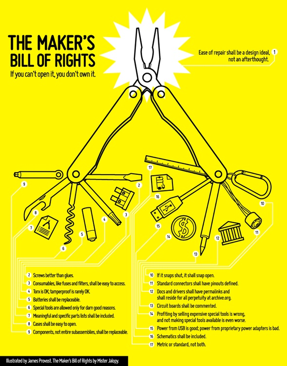 The Maker's Bill of Rights  http://www.thecreativefinder.com/portfolio-image.php?username=jamesprovost=9539=makers_rights.png