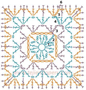 Gorro con pastillas cuadradas tejido a crochet paso a paso