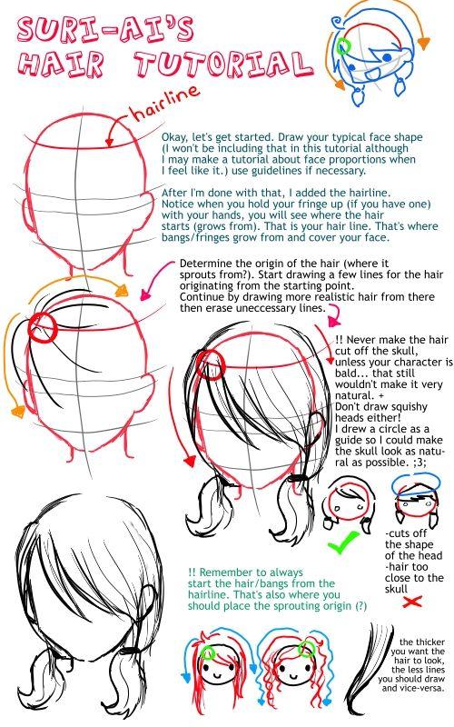 Anime Hair Tutorial by ~suri-ai on deviantART, how to draw anime hair, cute, kawaii anime people , hairstyles drawing, Japanese anime tut