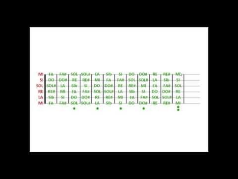 Suonare la chitarra. Note, tasti, accordi - YouTube