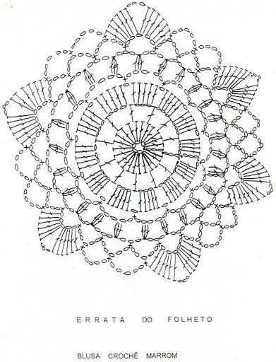 25  best ideas about crochet doily diagram on pinterest