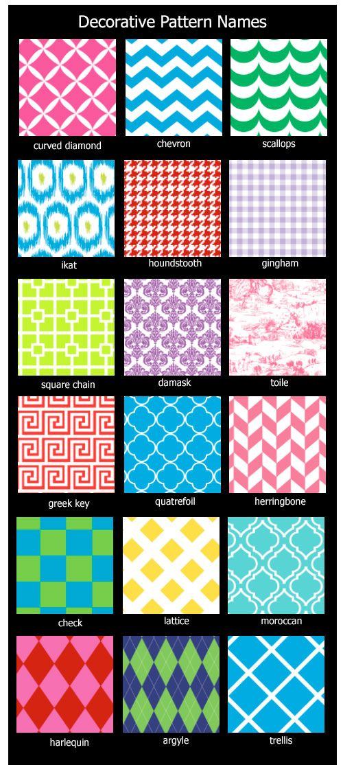 Pattern names for the most common patterns used for graphic design, fabrics, and paper.