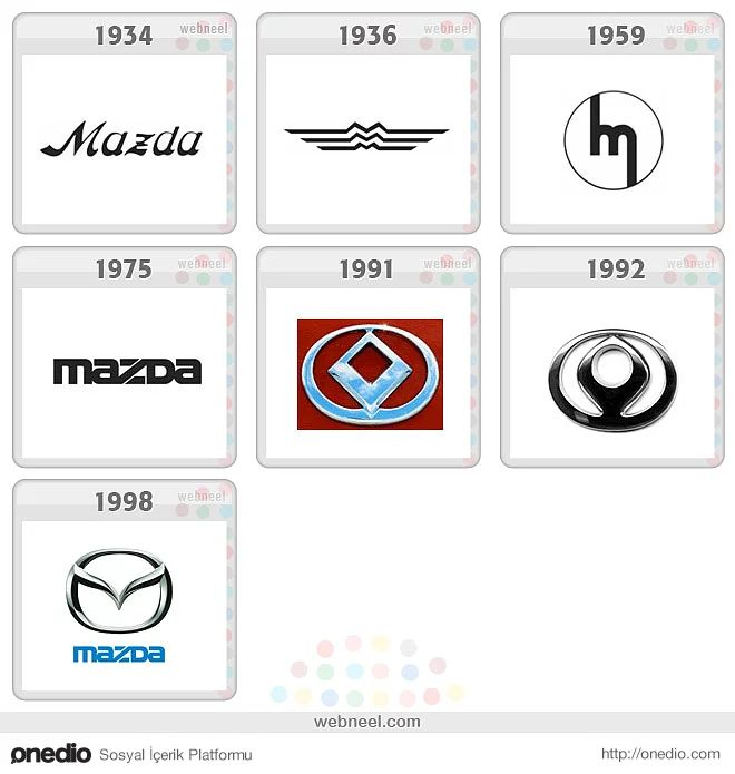 Best Logo Images On Pinterest Car Logos Hood Ornaments And