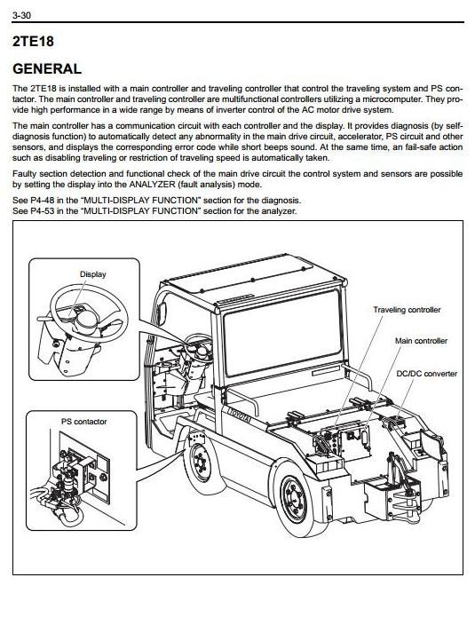 Original Illustrated Factory Workshop Service Manual For Toyota Electric Towing Tractor Type 2te