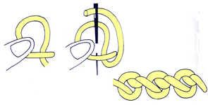 Chinese knot - click to enlarge