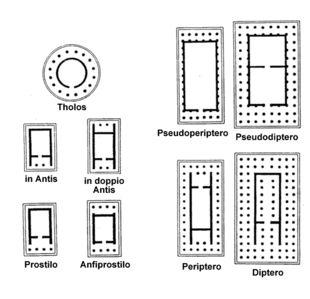 Tipologie templi greci
