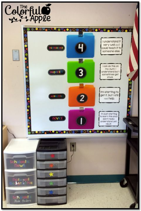 The Colorful Apple- levels of understanding exit slip board