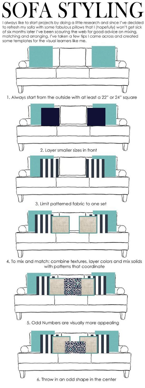 Not sure how to style your sofa? Here are some basic rules for where to place decorative cushions.