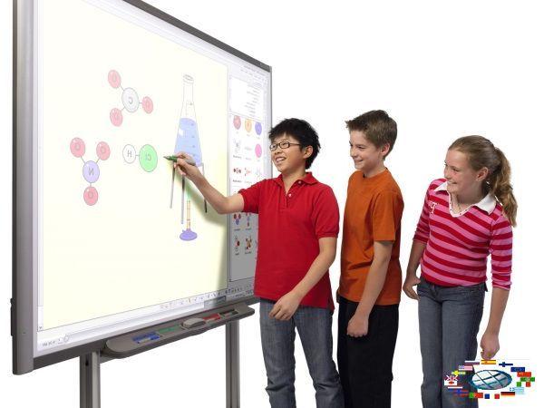 Презентационное оборудование: интерактивная доска