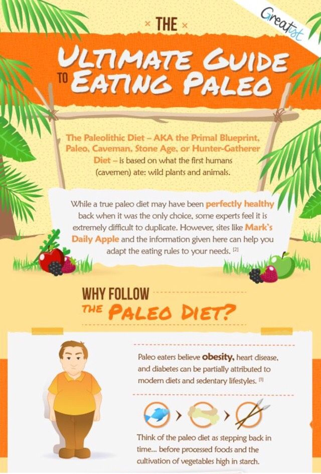 26 best primal blueprint images on pinterest paleo paleo meals ultimate guide to eating paleo infographic when it comes to eating healthy the ultimate guide to eating paleo infographic suggests individuals revert malvernweather Gallery