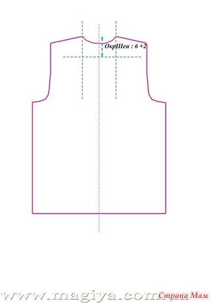 Очень простая выкройка для вязанных изделий
