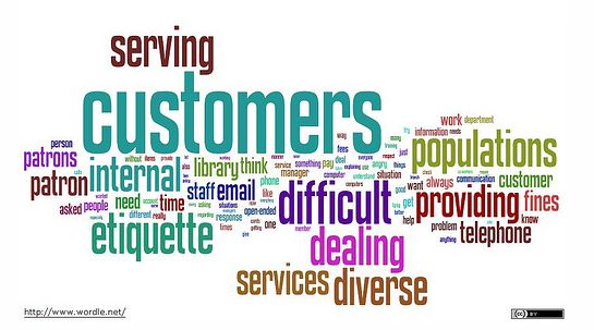 Google Image Result for http://www.phaseware.com/Portals/40236/images/customerservice.wordle.png