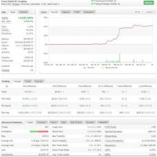 HIGH-FREQUENCY FOREX ROBOT 2014 (DONT MISS THIS EA!!)