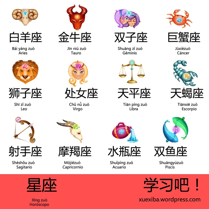 El horoscopo/ 星座