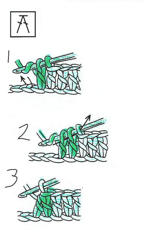 Belajar membaca gambar pola rajutan   Pada Tutorial Seri belajar merajut 2 ini kita akan melanjutkan mempelajari simbol-simbol yang lain d...
