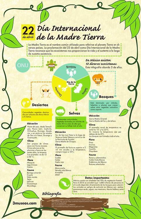 22 de abril - Día Internacional de la Madre Tierra