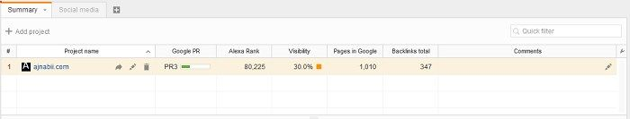 Add your website in WebMeUp SEO Tool to check your site search rank, alexa rank, pagerank.