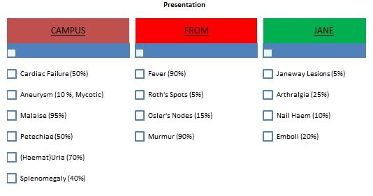 Presentation and incidence in endocarditis patients. Attempted mnemonic at the top ;)