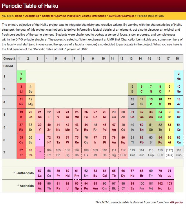 13 best Chemistry images on Pinterest Chemistry, Science and - best of periodic table joke au
