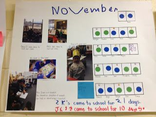 Inquiring Minds...The Kindergarten Edition : A New Year...No More Calendar Time!