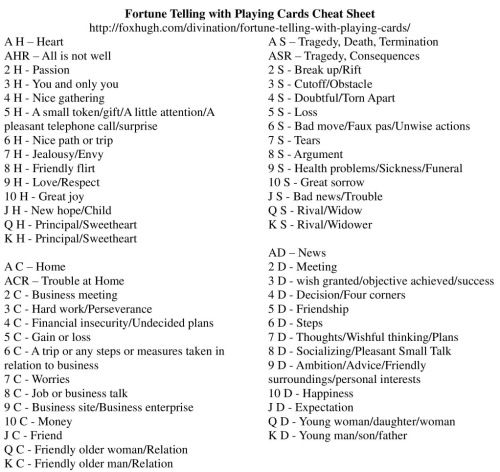 Fortune Telling with Playing Card Cheat Sheet Resized