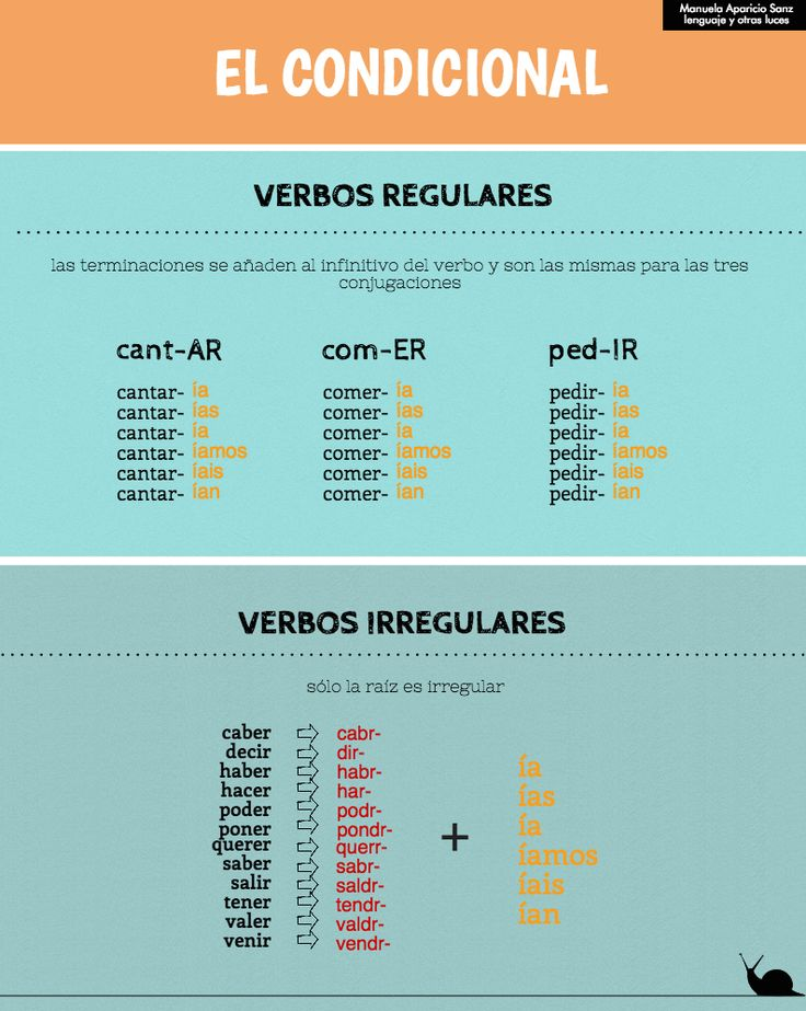 El Condicional en español. Verbos regulares e irregulares http://lenguajeyotrasluces.wordpress.com/