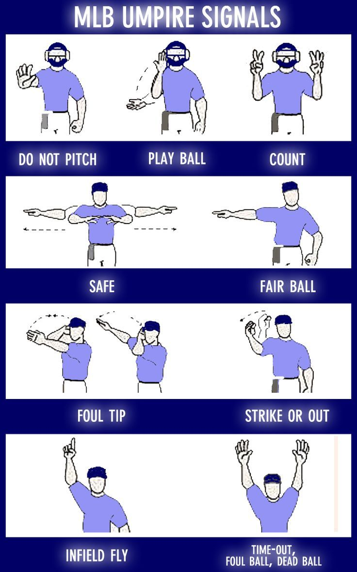 17 Best images about Sports - Softball on Pinterest ...