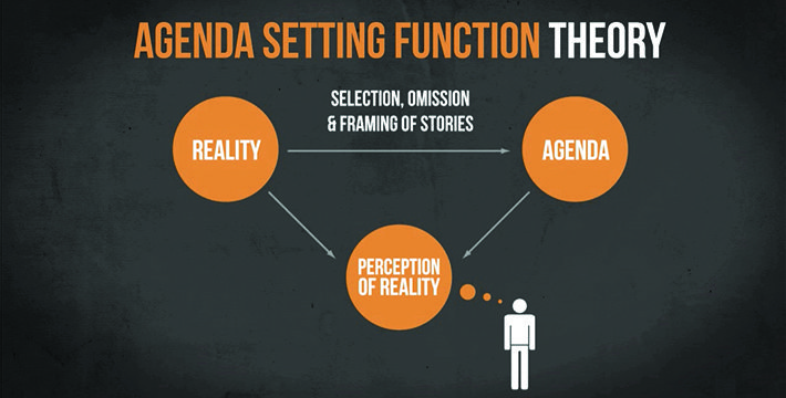 Today we're looking at the Agenda Setting Function Theory which suggests that the media can't tell you...