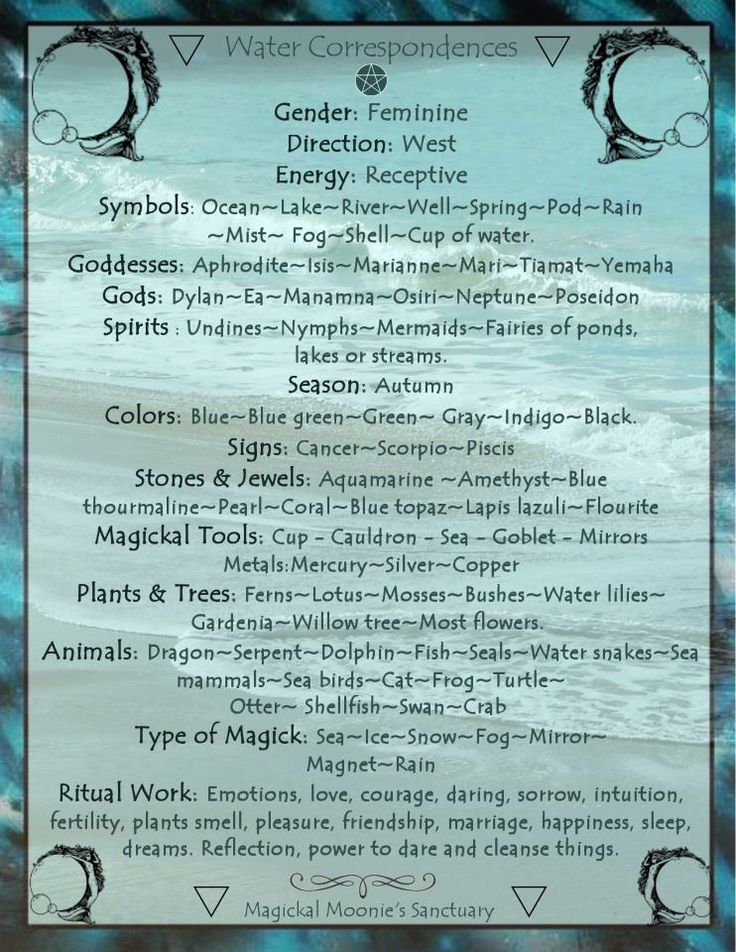 Book of Shadows:  Elemental Water Correspondences. Me in every way!! Scorpio, mermaid, water lover, fairies, dolphins, seals, flowers!