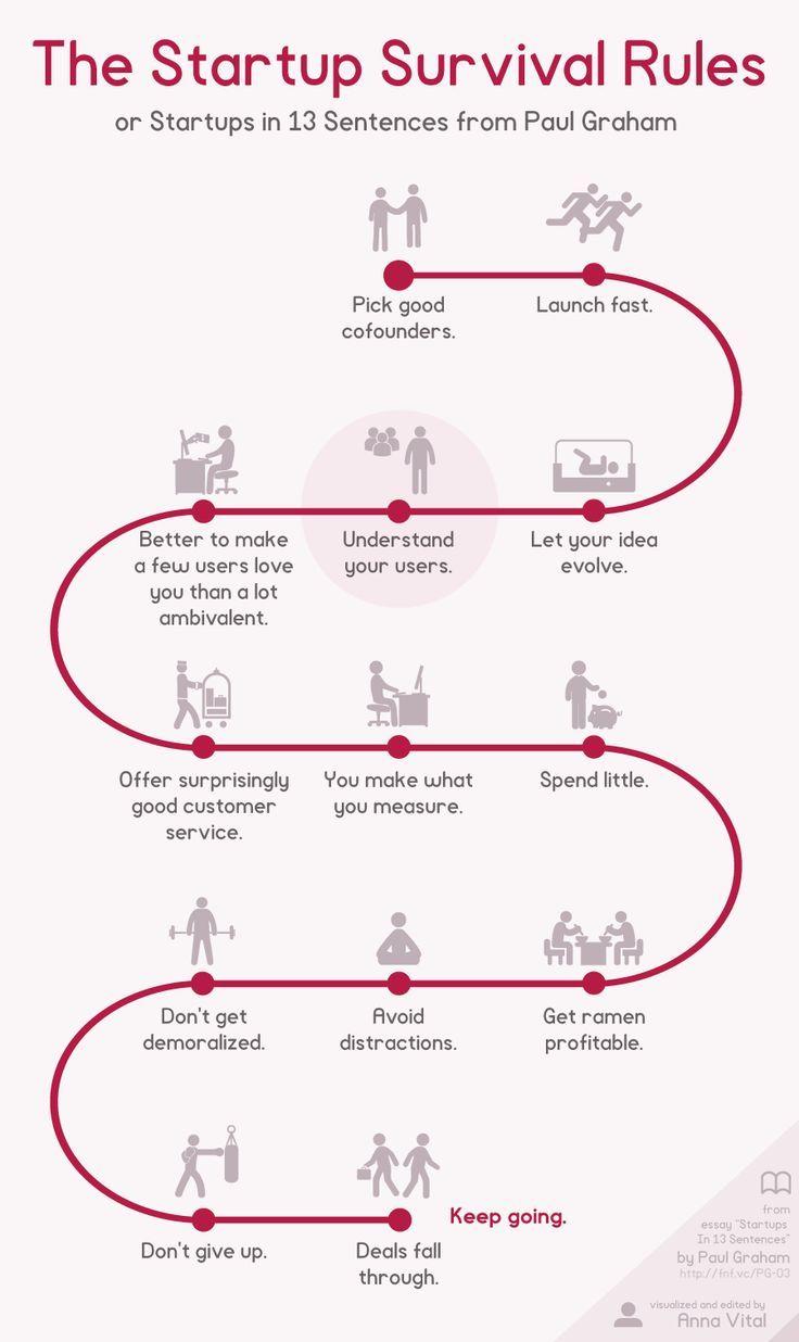 startup kennenlernen