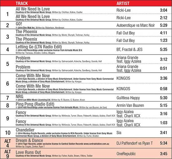 playlist for #bodypump 92 with links to amazon and iTunes tracks :)