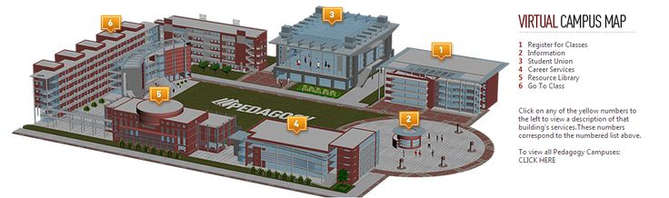 Pedagogy's virtual campus map! A guide to the cool campus features. Check out our course catalog and student union!