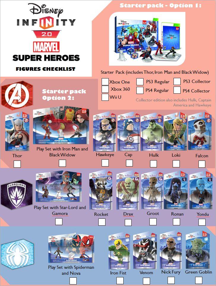 Disney Infinity 2.0 - MARVEL figures checklist by GirlsGoneWild101 on deviantART
