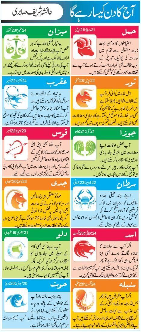 Read Today's Urdu Horoscope 1st November 2016