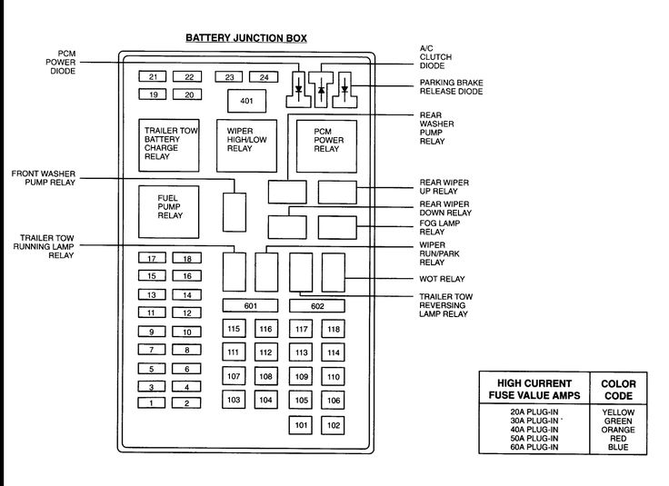 2000 expedition xlt fuse box diagram wiring diagram