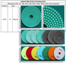 Hybrid Wet & Dry Polishing Pad  ~ Standard 7 Steps       For Granite, Marble, Engineered Stones, Concrete, Quartz      Hybrid Wet & Dry Polishing Pads are designed to use Wet & Dry Polishing ( with or without cooling water ). Featuring very high quality resin formulation to apply for major materials on natural and engineered stone, capable of delivering a beautiful polish on many other materials as well.