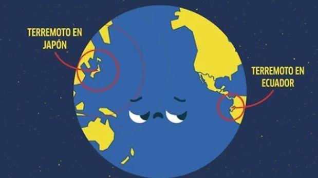 Tras dos terremotos en menos de una semana, muchas personas han empezado a especular que los movimientos telúricos podrían estar relacionados. Sin embargo, este GIF publicado en Facebook por Pictoline te explica por qué no es así.  Las aterradoras cifras de muertos en Ecuador han sorprendido al mundo, superando los 480. En Japón sin embargo, este último sismo ha significado la pérdida de 41 vidas siendo una de las más altas desde el terremoto de Fukushima. a pesar de la cercanía temporal…