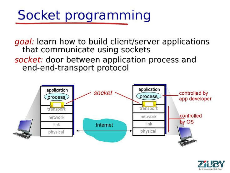 #SOCKET #PROGRAMMING #IN #JAVA by ziuby.com