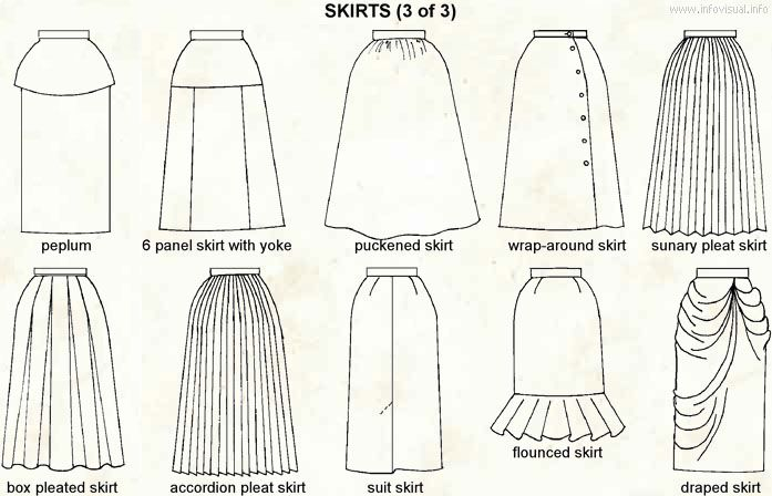 Skirt Opedia Skirts Types Of Skirts And Types Of