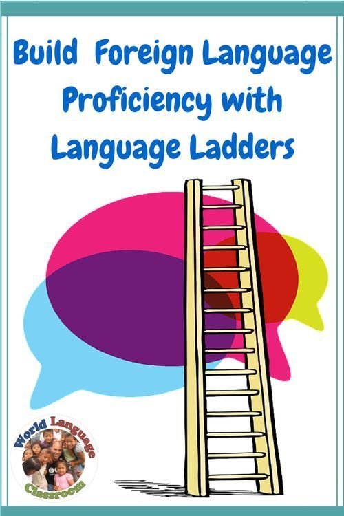 Build Foreign Language Proficiency with Language Ladders (French, Spanish) http://wlclassroom.com