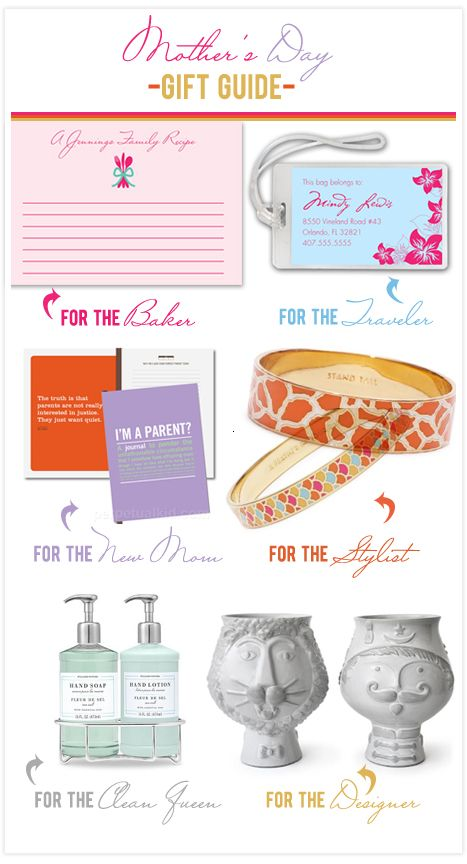 Mothers Day Gift Guide!
