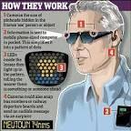 smart glasses for blind에 대한 이미지 검색결과