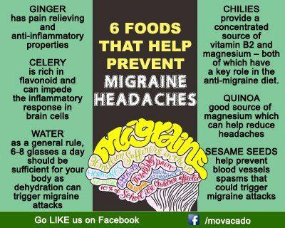Foods that help prevent migraines