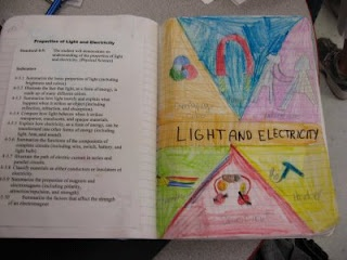 Title pages for interactive journals. Website also has notebook foldable examples