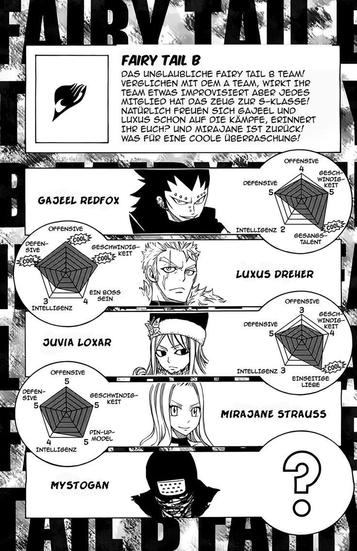 Fairy Tail Manga Special 008