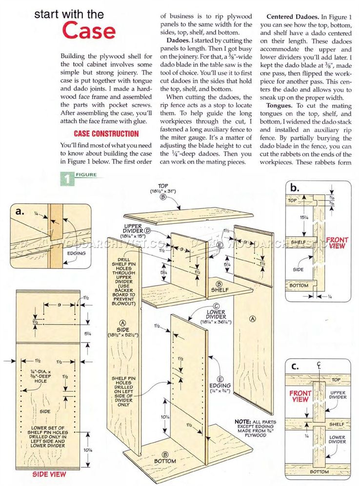 Roll-Around Tool Cabinet Plans - Workshop Solutions