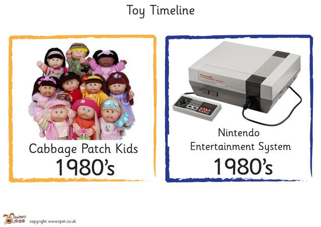 Teacher's Pet - Toys timeline (decades) - FREE Classroom Display Resource - EYFS, KS1, KS2, toy, timelines, dates, sorting, old, new. For my Past and Present unit
