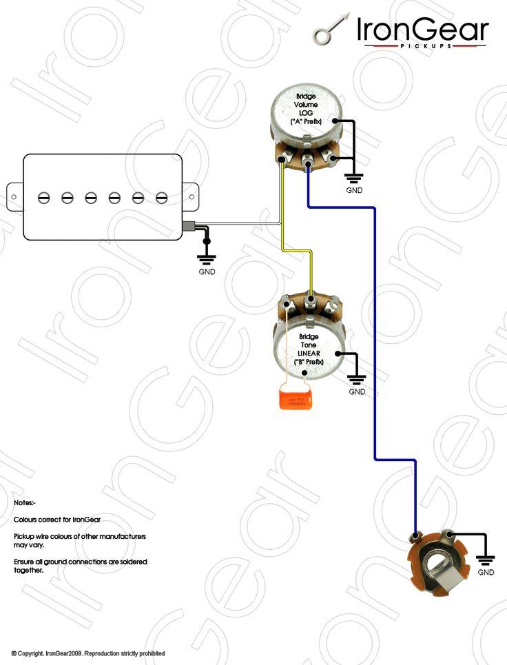 Kuvahaun tulos haulle best set up for 1 single coil, 1 vol