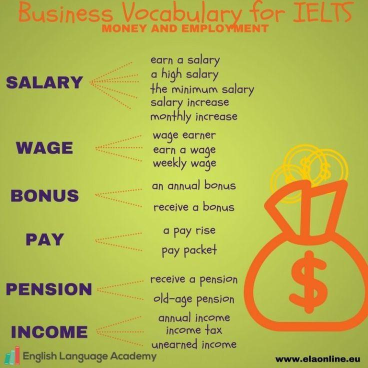 Anglické frázy, anglická slovná zásoba, anglické slovíčka, business angličtina, IELTS skúšky, english vocabulary for IELTS