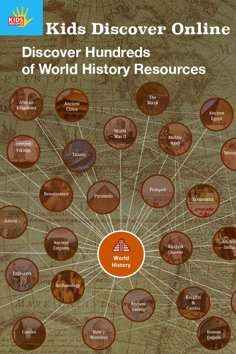 All of our topics come in 3 reading levels with zero advertising. Hundreds of World History resources.